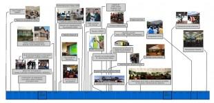 proceso arquitectonico bottom up participativo centro cultural independiente