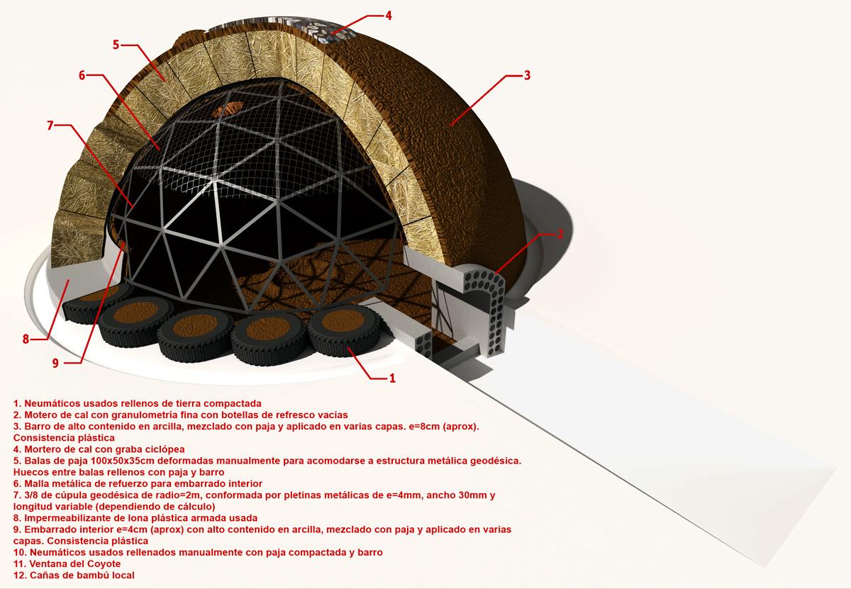temazcal geodesico proyecto, ctrl+z